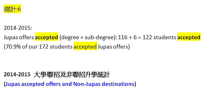 2015-11-03 19_12_00-2014-2015 F6 Graduates Destinations (1).docx (預覽) - Microsoft Word